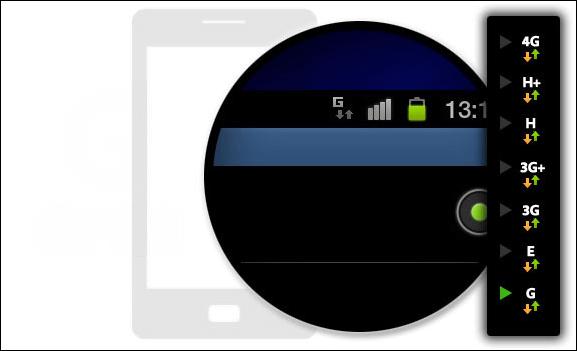 الفرق بين الاختصارات التي تظهر علي شاشة هاتفك +H, E, 3G, H, +H, 4G, 4G